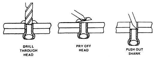 remove a rivet